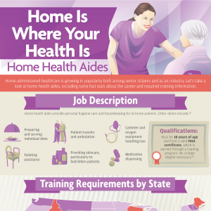 Home-Health-Aides-fb